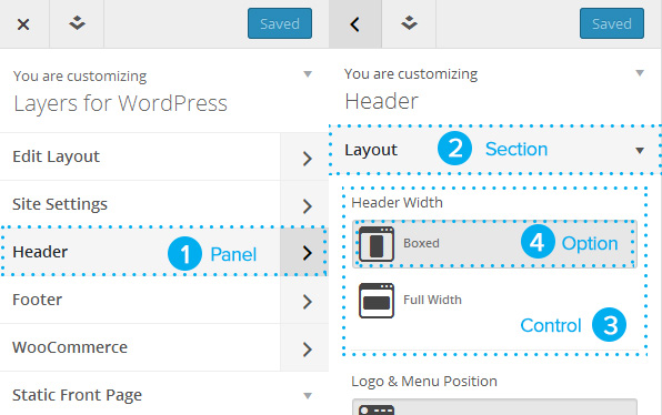 Add Customizer Panels, Sections & Controls to LayersWP